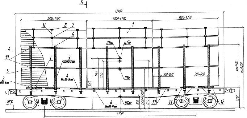 железнодорожных платформах